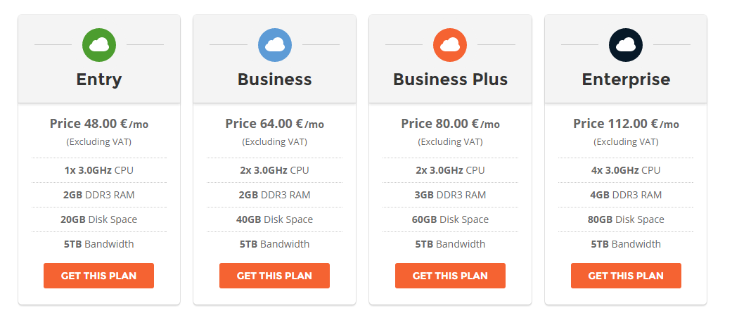 siteground-offres-cloud